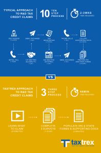 TT_infographic-01